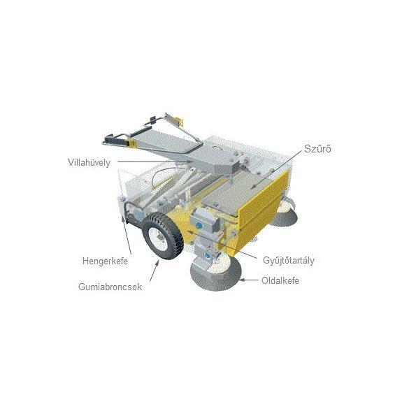 SmartSweep targonca seprőadapter